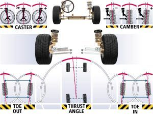Car Air Conditioning Repair >> The Three Types of Wheel Alignment | Kevin's Car Repair & Body Shop LLC, Westerville Ohio